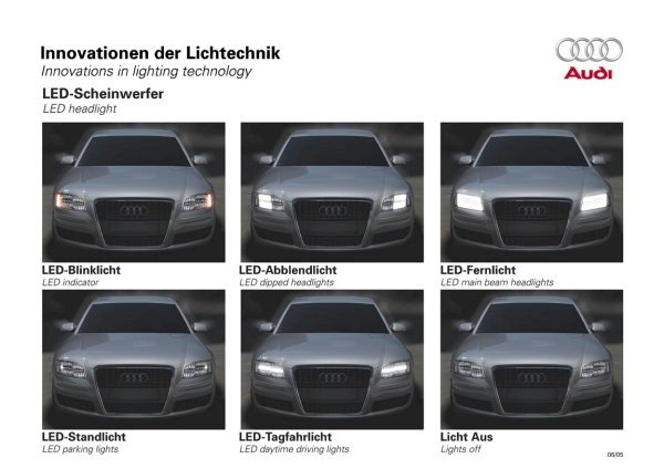 ledshift audi led auto scheinwerfer led kfz lampen led auto beleuchtung. Black Bedroom Furniture Sets. Home Design Ideas