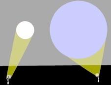 3 steps zur richtigen led beleuchtung led birnen led spot led r hren led panele. Black Bedroom Furniture Sets. Home Design Ideas
