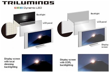 sony-triluminos-led.jpg