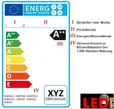 Effizienzklassen-Leuchtmittel
